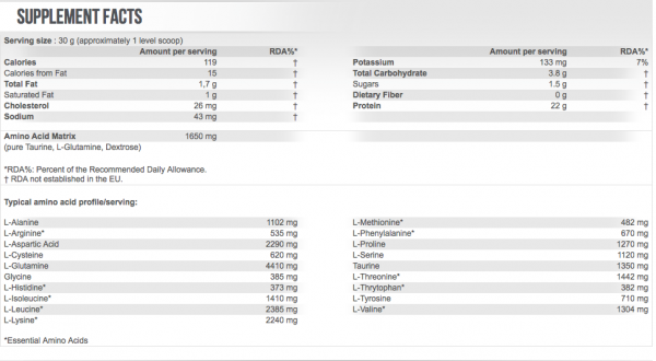 Scitec 100 Whey Protein Nutritional Facts 1