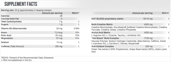Scitec Hot Blood 2.0 Nutritional Facts