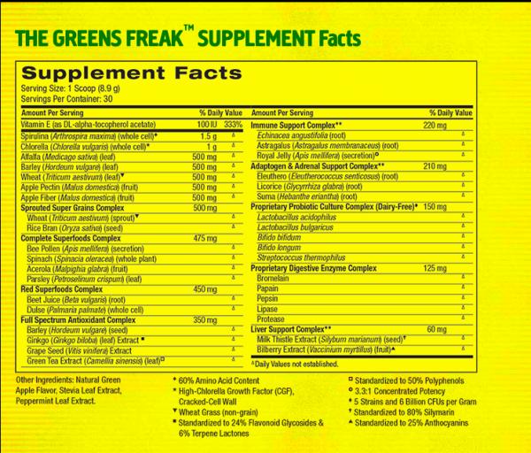 PharmaFreak Greens Freak Nutritional Facts