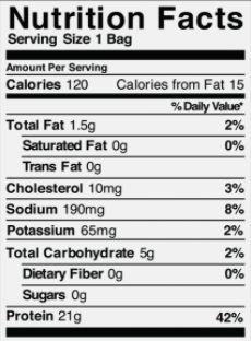 QuestBar Protein Bar Nutritional Facts