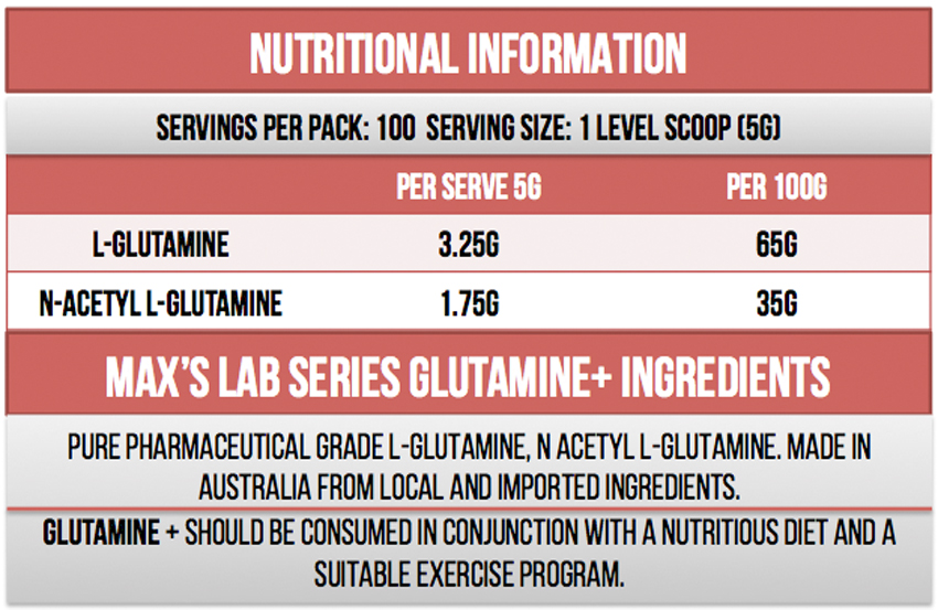 GLUTAMINE-NUTRITIONAL-PANEL
