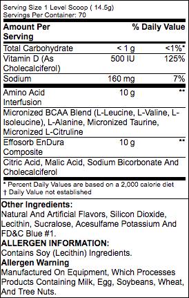 aminox-70serv